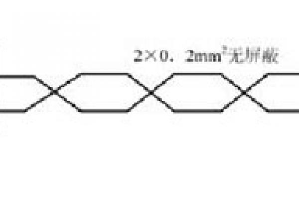 基于SDI-12总线(通信协议)的数据采集技术