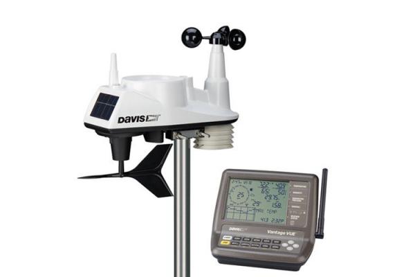 Vantage Pro2气象站可以连接Vantage Vue控制台吗?